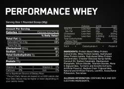Optimum Nutrition Whey Performance (1,95 кг.)